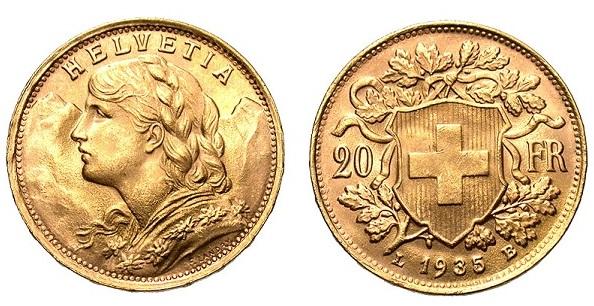 Le protagoniste del bullion: il Marengo svizzero
